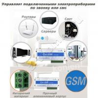 GSM реле четырехканальное Konlen CL4-GSM