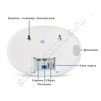 Беспроводная охранная GSM/WIFI сигнализация Kerui W20 (встроенный аккумулятор, сенсорное управление, rfid, пульт ДУ, телефонный звонок, СМС, приложение)